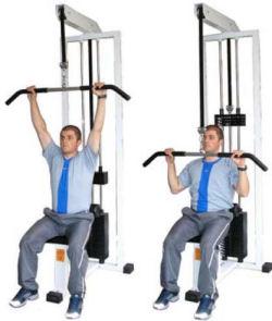 Ejercicios para eliminar la cervicalgia 2 3 for Maquinas de ejercicios